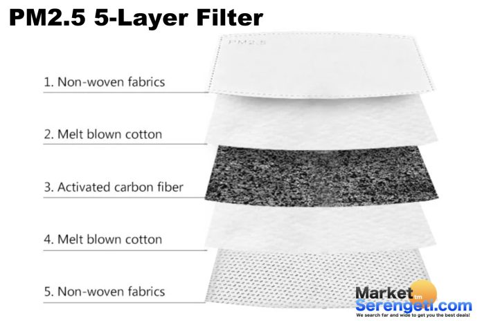 PM2.5 5-layer carbonised filter